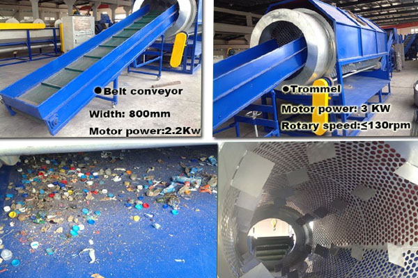 Environmental Protection Industry Drives the Development of Plastic Recycling Equipment