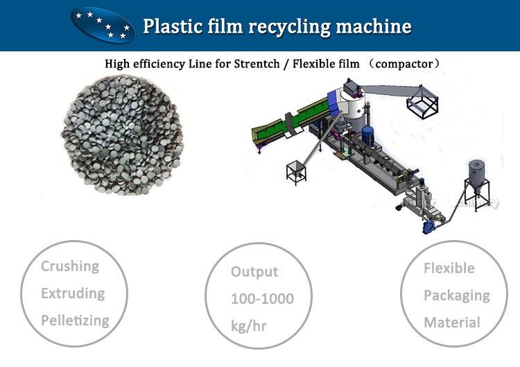 Compactor pelletizing machine line.jpg